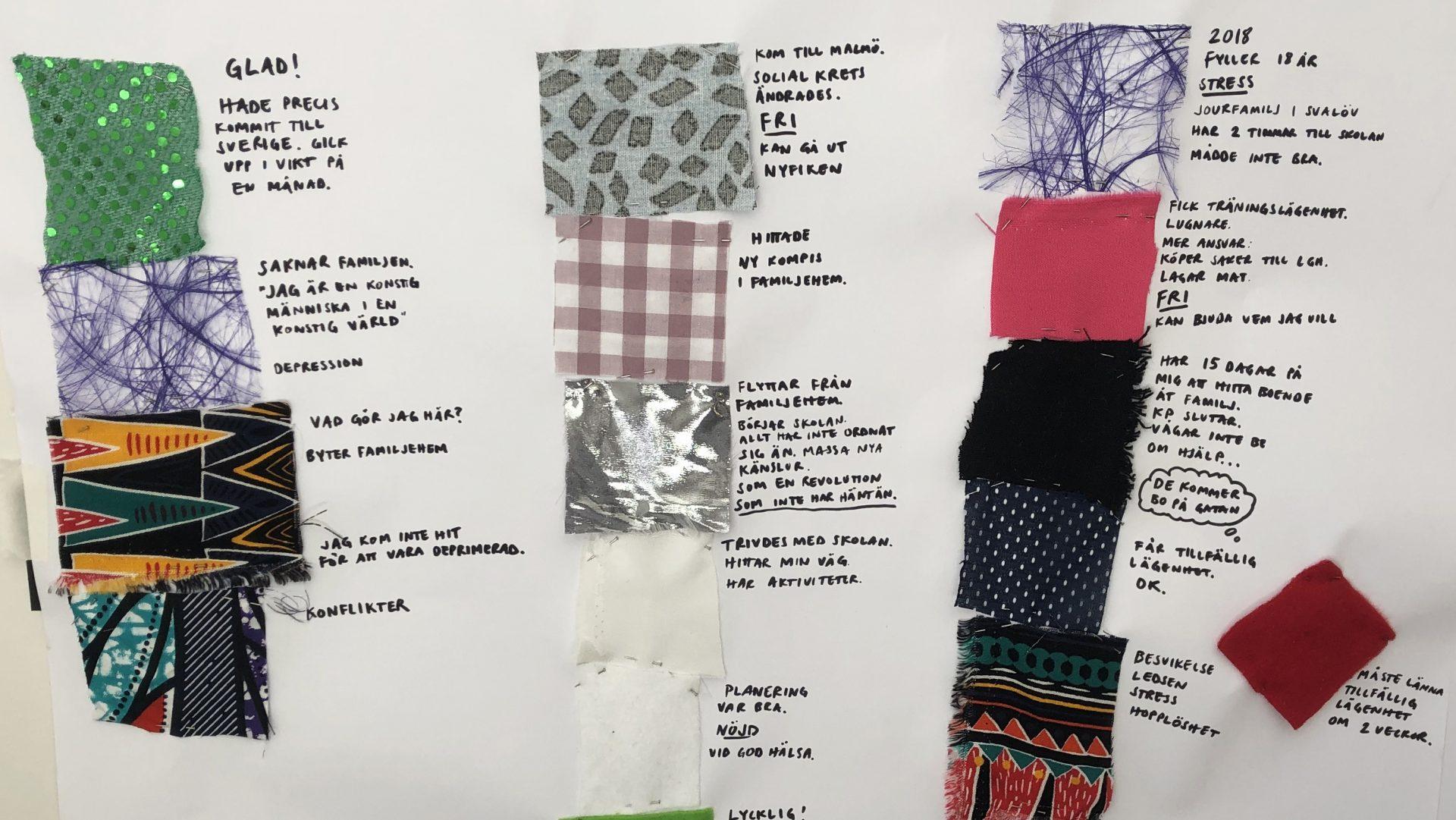 Tygbitar uppklistrade på ett papper, som representerar olika upplevelser och känslor hos barn- och ungdomar med migrassionserfarenhet.